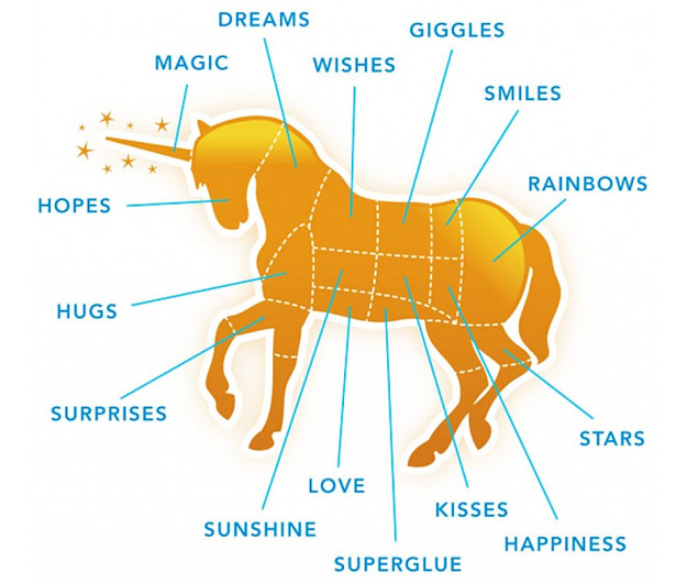 carne-de-unicornio