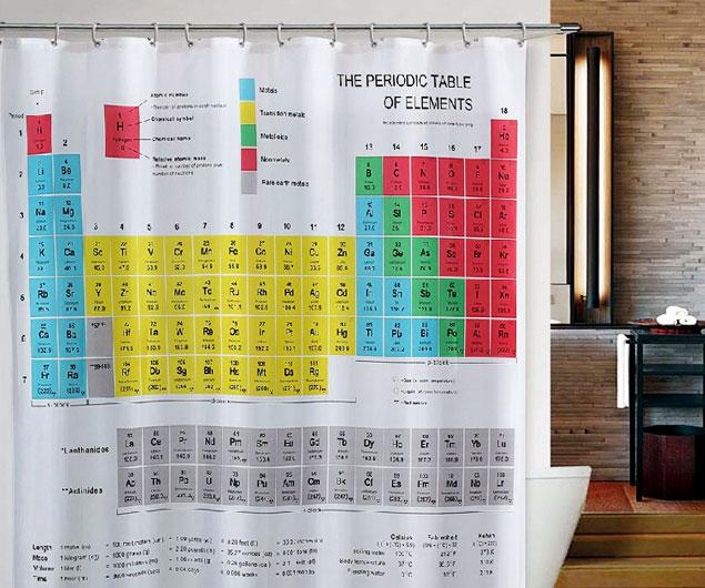 cortina-table-periodica